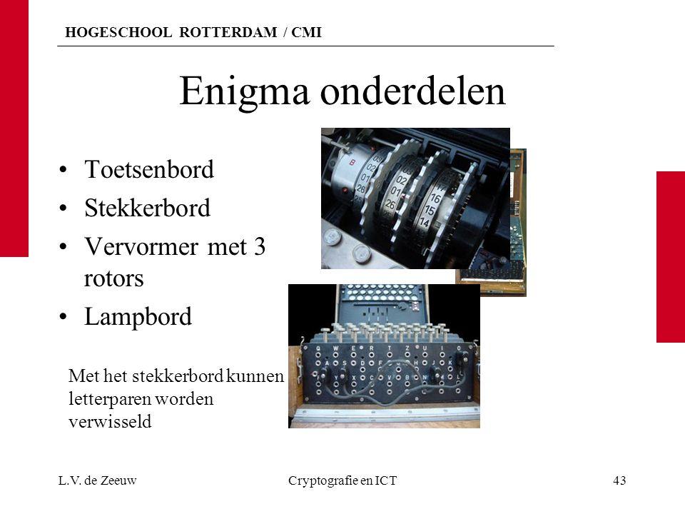 Enigma onderdelen Toetsenbord Stekkerbord Vervormer met 3 rotors