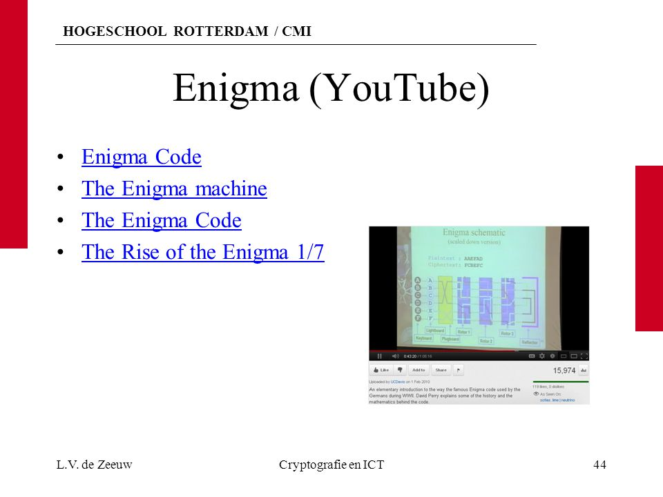 Enigma (YouTube) Enigma Code The Enigma machine The Enigma Code