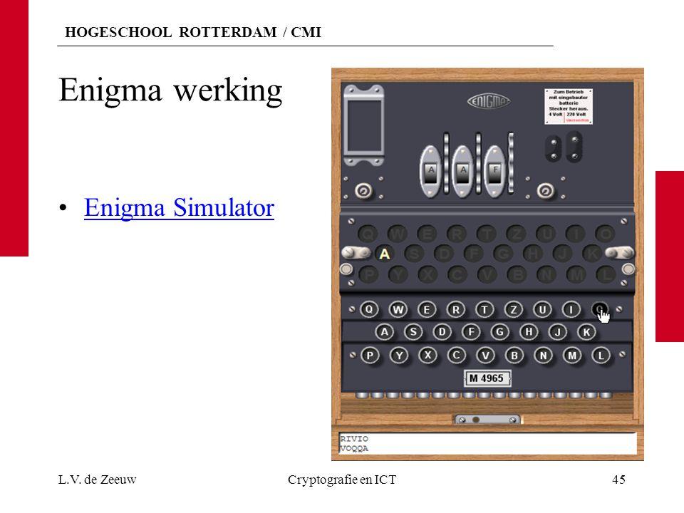 Enigma werking Enigma Simulator L.V. de Zeeuw Cryptografie en ICT