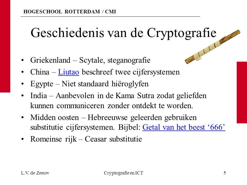 Geschiedenis van de Cryptografie