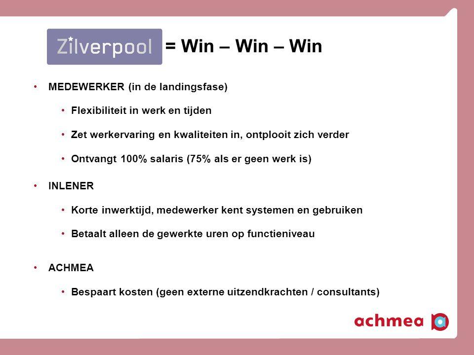 = Win – Win – Win MEDEWERKER (in de landingsfase)