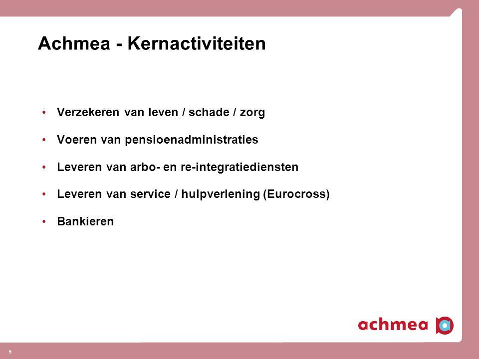 Achmea - Kernactiviteiten
