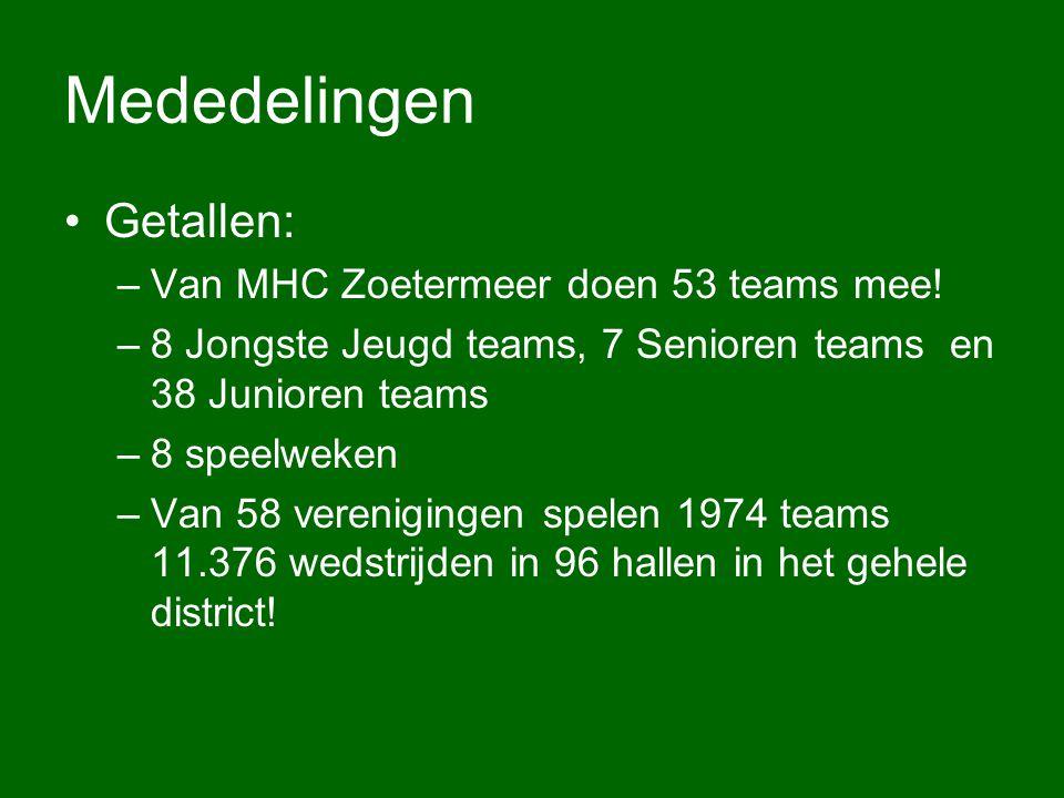 Mededelingen Getallen: Van MHC Zoetermeer doen 53 teams mee!