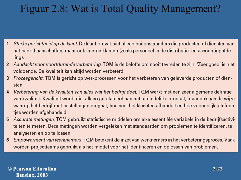 Figuur 2.8: Wat is Total Quality Management