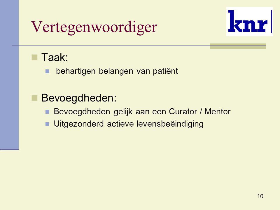 Vertegenwoordiger Taak: Bevoegdheden: behartigen belangen van patiënt