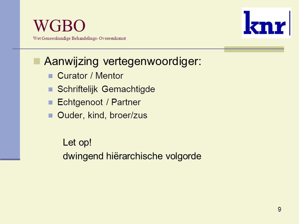 WGBO Wet Geneeskundige Behandelings- Overeenkomst