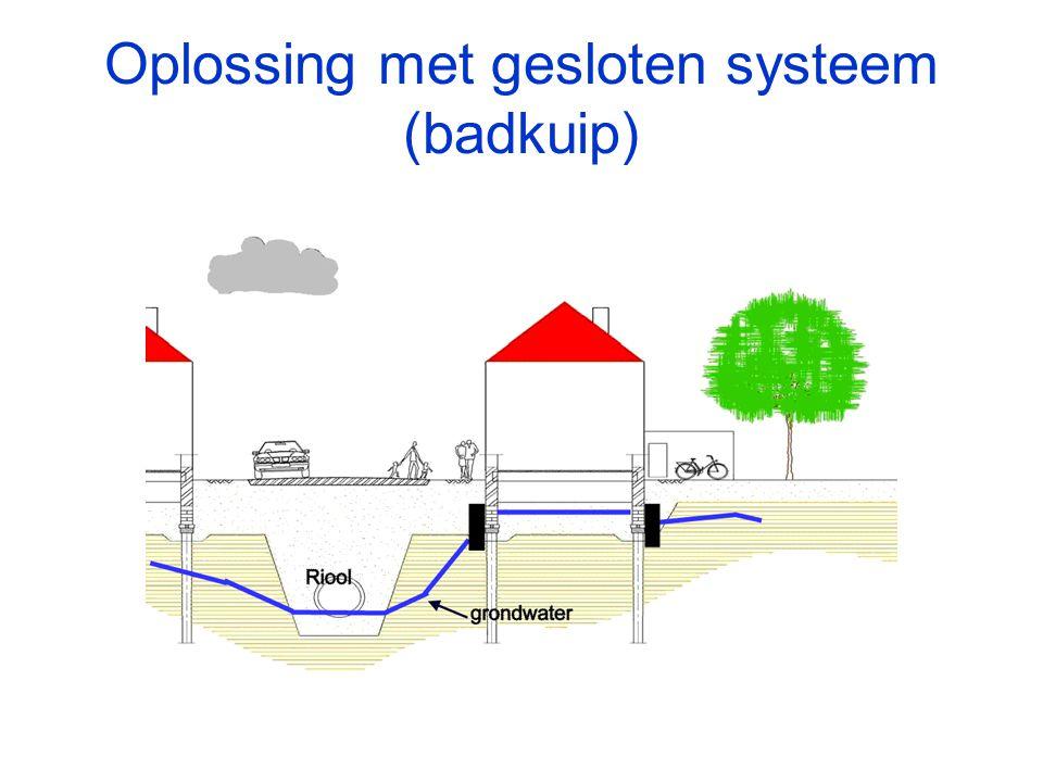 Oplossing met gesloten systeem (badkuip)