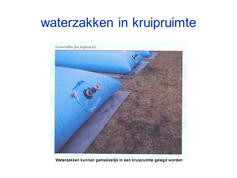 waterzakken in kruipruimte