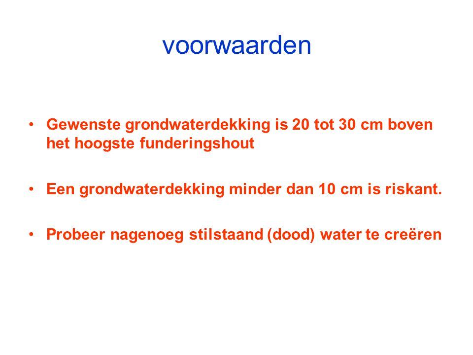 voorwaarden Gewenste grondwaterdekking is 20 tot 30 cm boven het hoogste funderingshout. Een grondwaterdekking minder dan 10 cm is riskant.