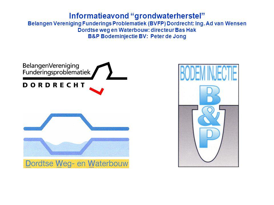 Informatieavond grondwaterherstel Belangen Vereniging Funderings Problematiek (BVFP) Dordrecht: Ing.