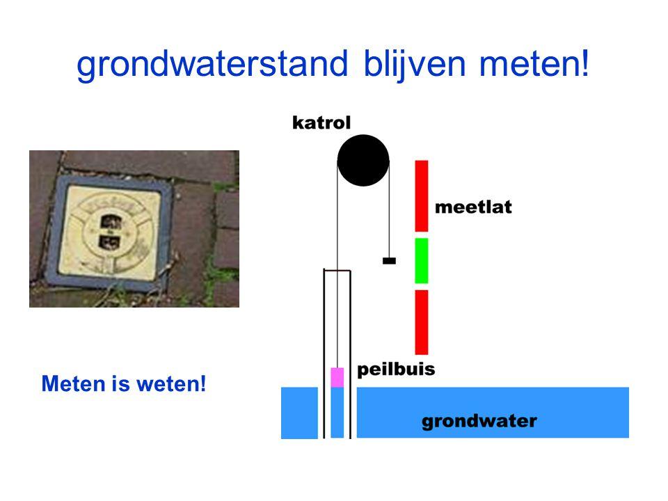 grondwaterstand blijven meten!