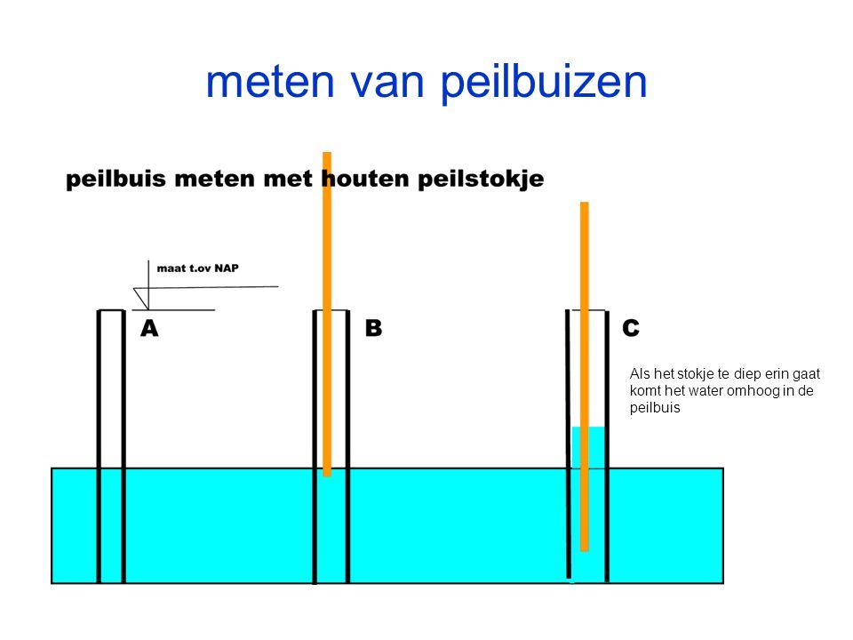 meten van peilbuizen Als het stokje te diep erin gaat komt het water omhoog in de peilbuis