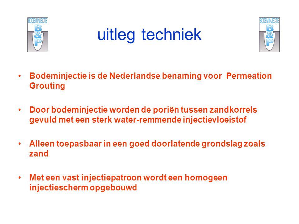 uitleg techniek Bodeminjectie is de Nederlandse benaming voor Permeation Grouting.