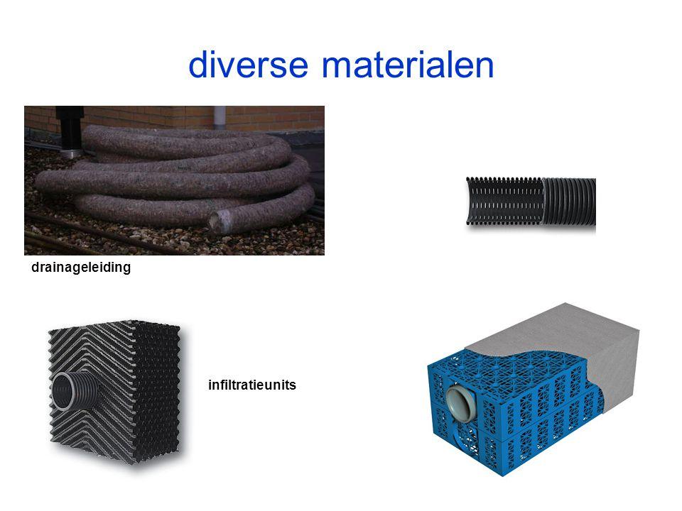 diverse materialen drainageleiding infiltratieunits