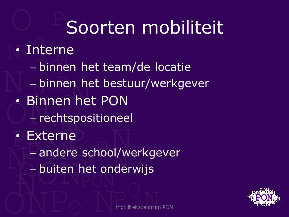 mobiliteitscentrum PON