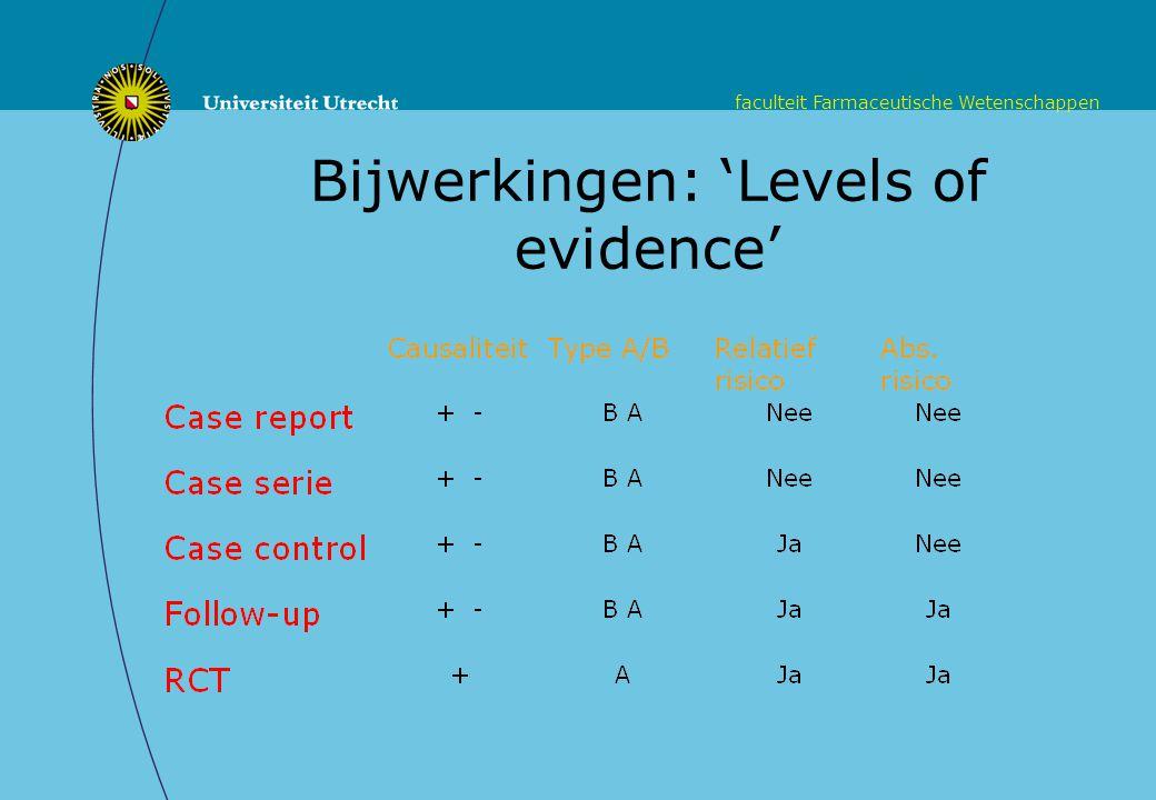 Bijwerkingen: 'Levels of evidence'