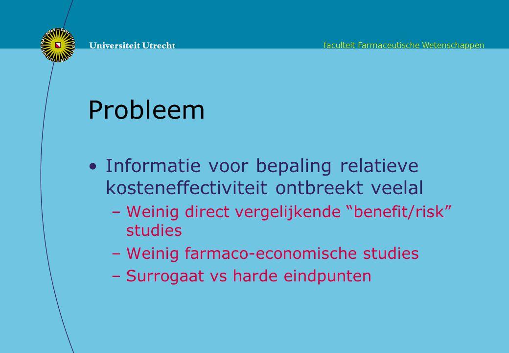 Probleem Informatie voor bepaling relatieve kosteneffectiviteit ontbreekt veelal. Weinig direct vergelijkende benefit/risk studies.