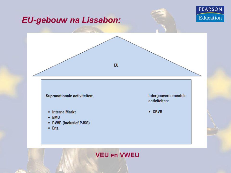 EU-gebouw na Lissabon: