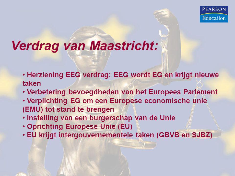Verdrag van Maastricht: