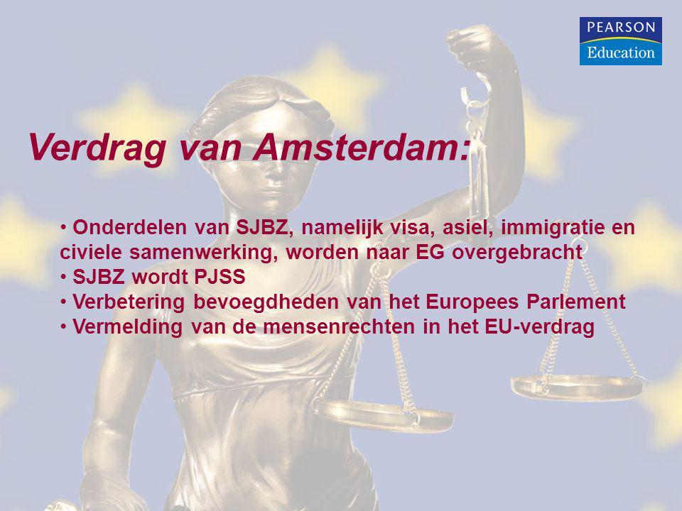 Verdrag van Amsterdam: