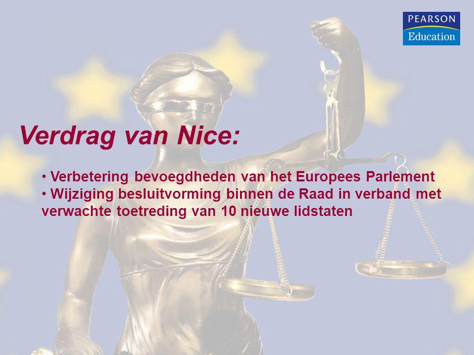 Verdrag van Nice: Verbetering bevoegdheden van het Europees Parlement