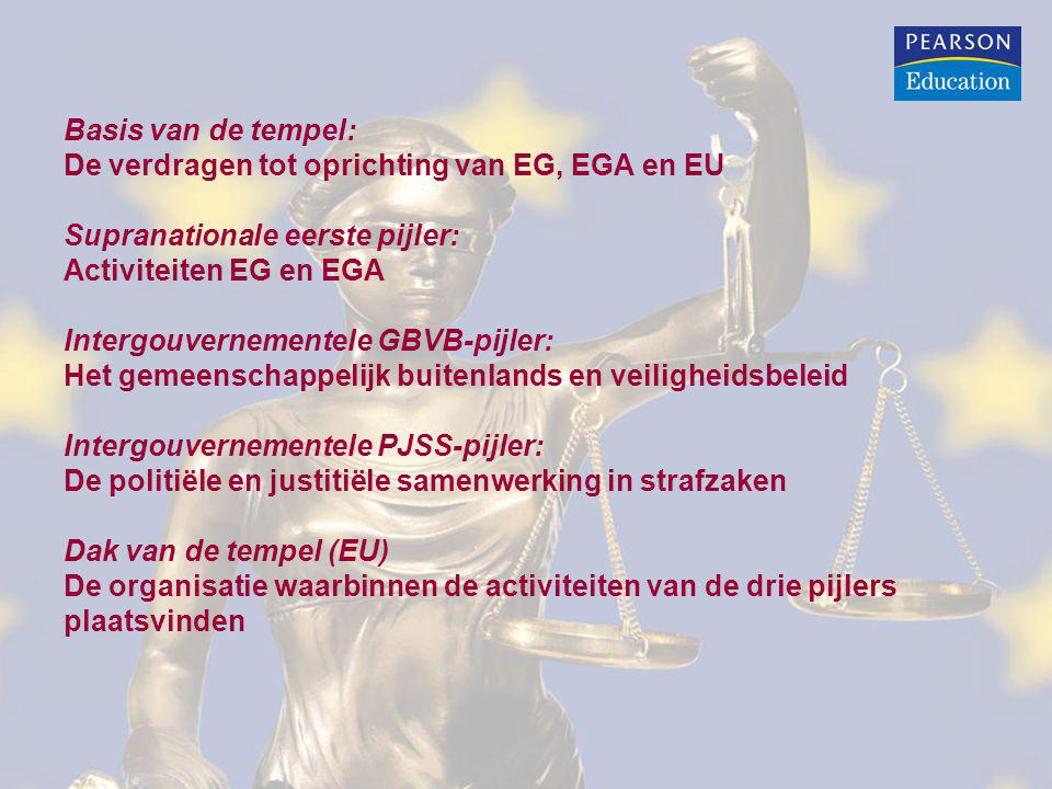Basis van de tempel: De verdragen tot oprichting van EG, EGA en EU Supranationale eerste pijler: Activiteiten EG en EGA Intergouvernementele GBVB-pijler: Het gemeenschappelijk buitenlands en veiligheidsbeleid Intergouvernementele PJSS-pijler: De politiële en justitiële samenwerking in strafzaken Dak van de tempel (EU) De organisatie waarbinnen de activiteiten van de drie pijlers