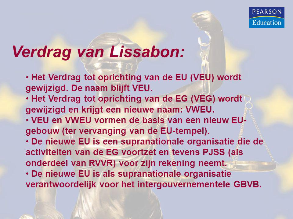 Verdrag van Lissabon: Het Verdrag tot oprichting van de EU (VEU) wordt gewijzigd. De naam blijft VEU.