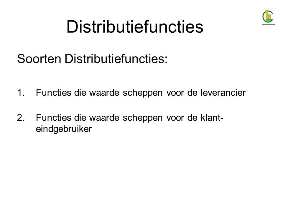 Distributiefuncties Soorten Distributiefuncties:
