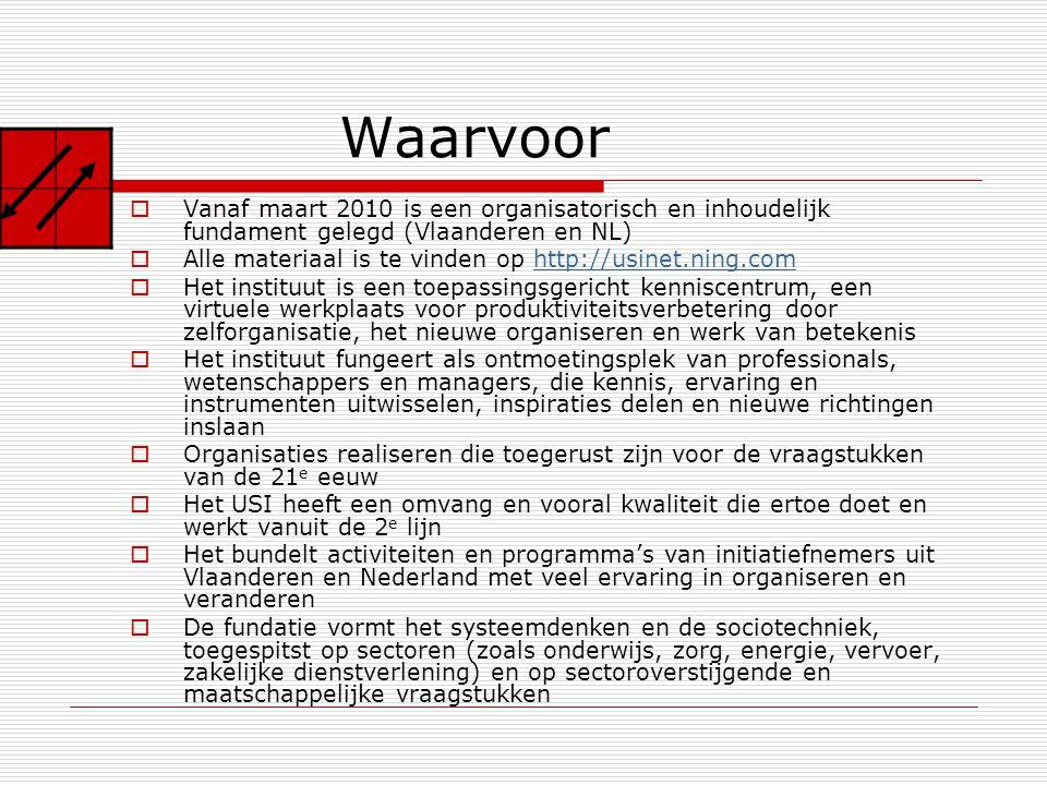 Waarvoor Vanaf maart 2010 is een organisatorisch en inhoudelijk fundament gelegd (Vlaanderen en NL)