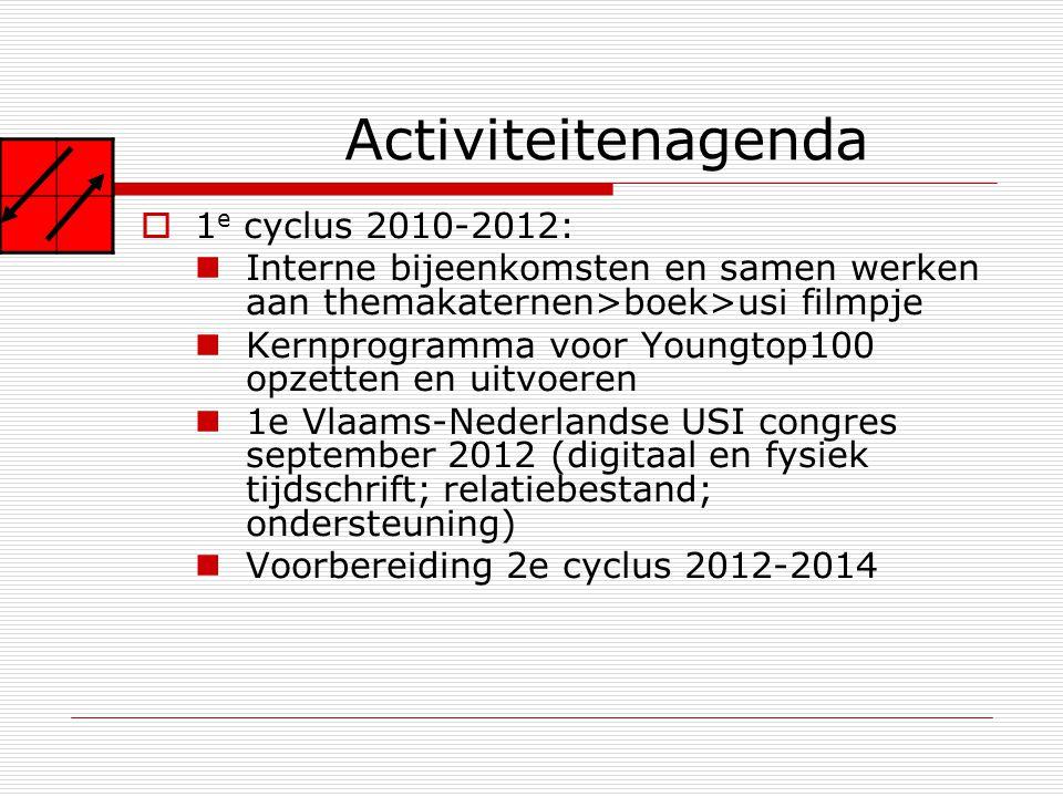 Activiteitenagenda 1e cyclus 2010-2012: