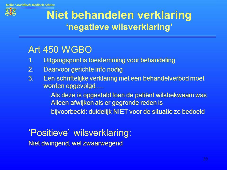 Niet behandelen verklaring 'negatieve wilsverklaring'