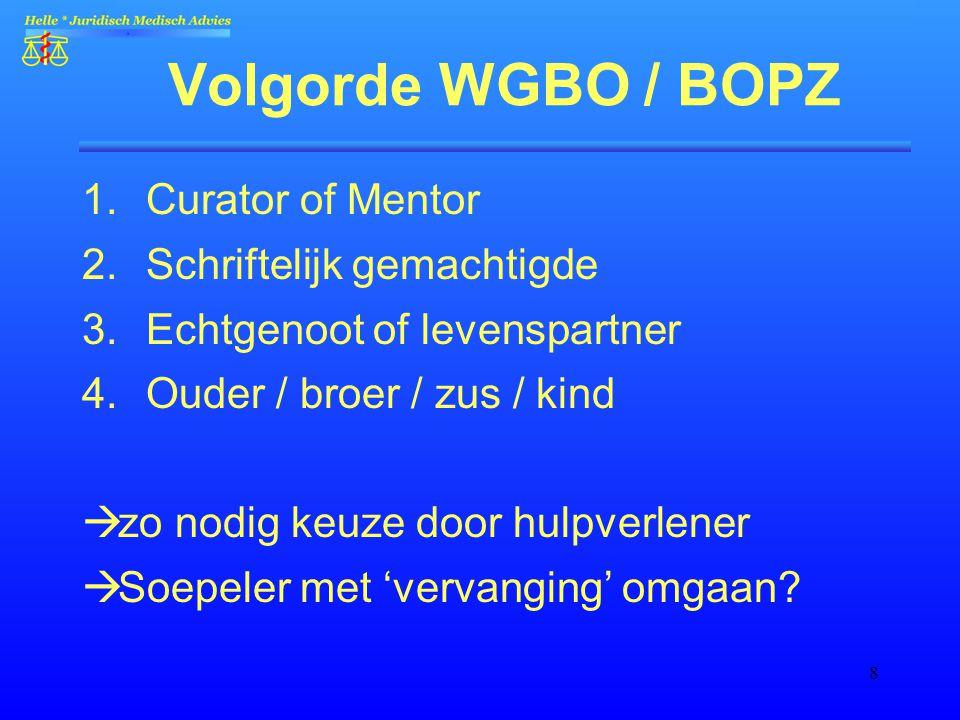 Volgorde WGBO / BOPZ Curator of Mentor Schriftelijk gemachtigde