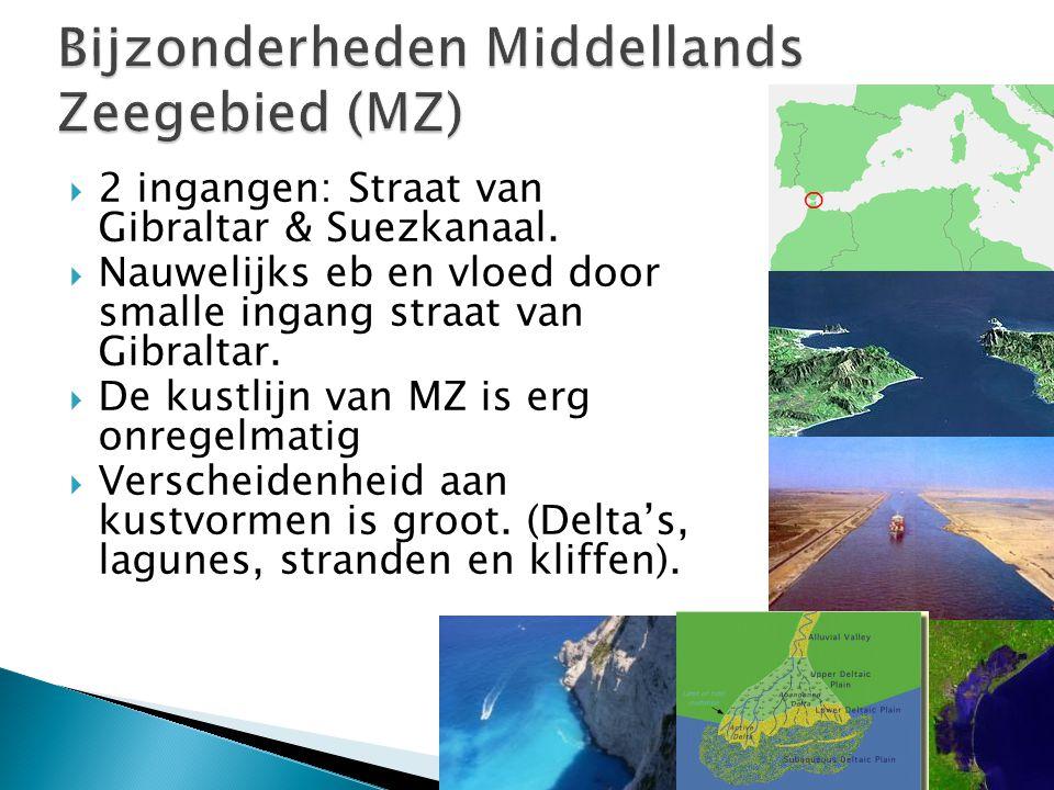 Bijzonderheden Middellands Zeegebied (MZ)