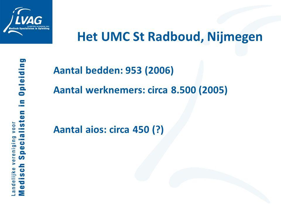 Het UMC St Radboud, Nijmegen