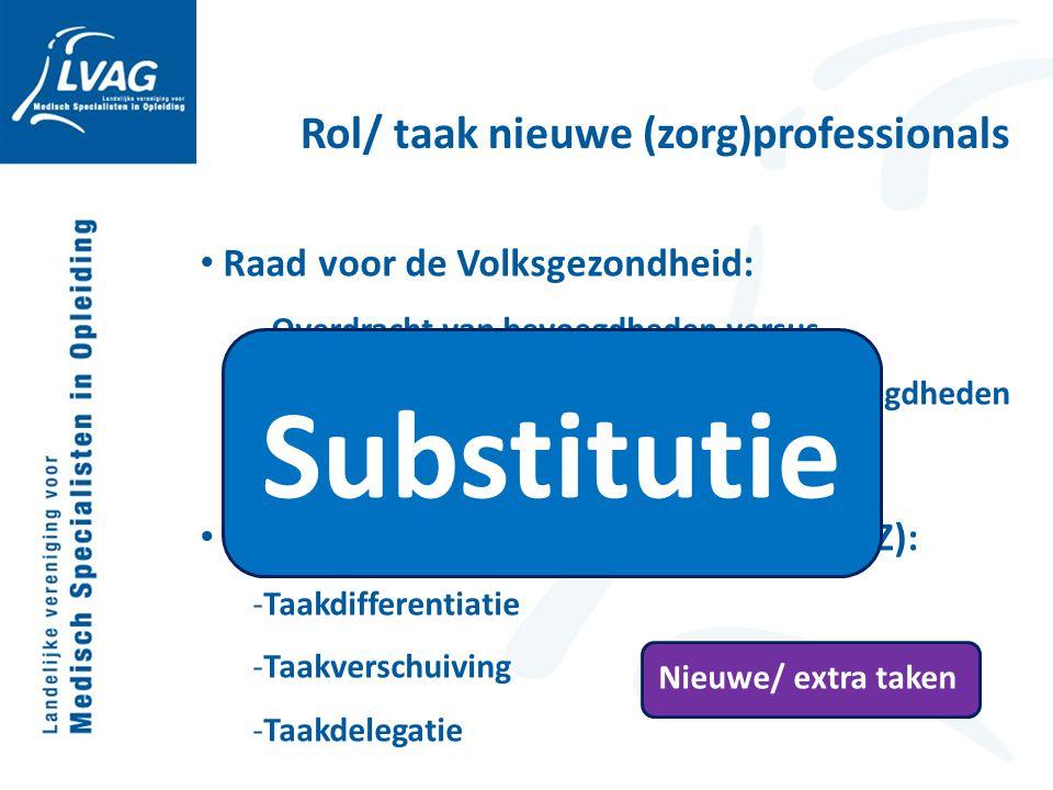 Substitutie Rol/ taak nieuwe (zorg)professionals