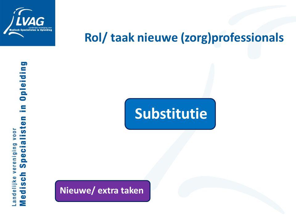Rol/ taak nieuwe (zorg)professionals