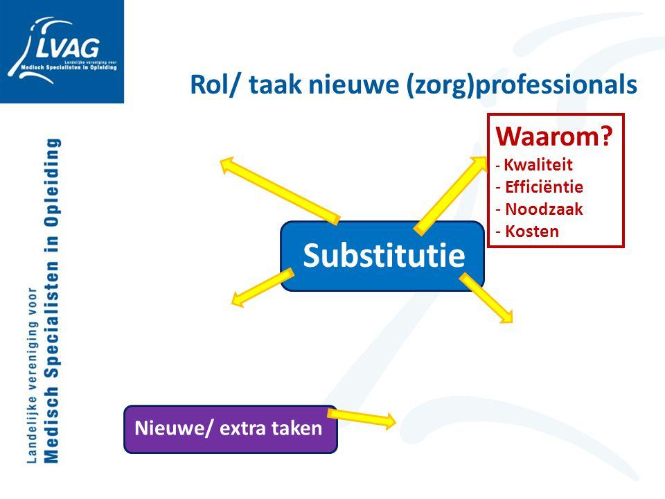 Substitutie Rol/ taak nieuwe (zorg)professionals Waarom