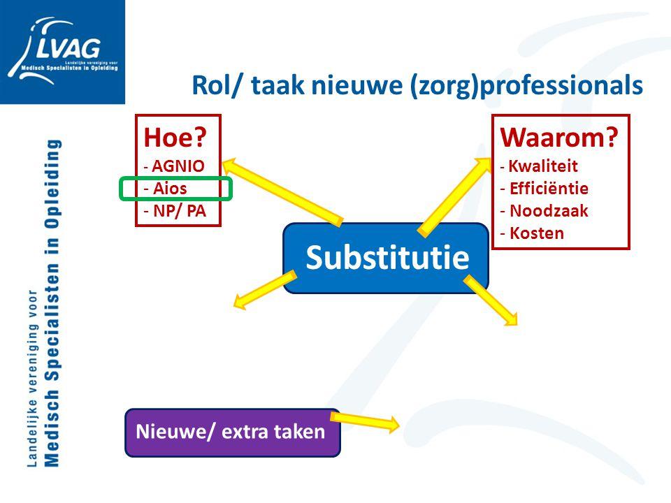 Substitutie Rol/ taak nieuwe (zorg)professionals Hoe Waarom