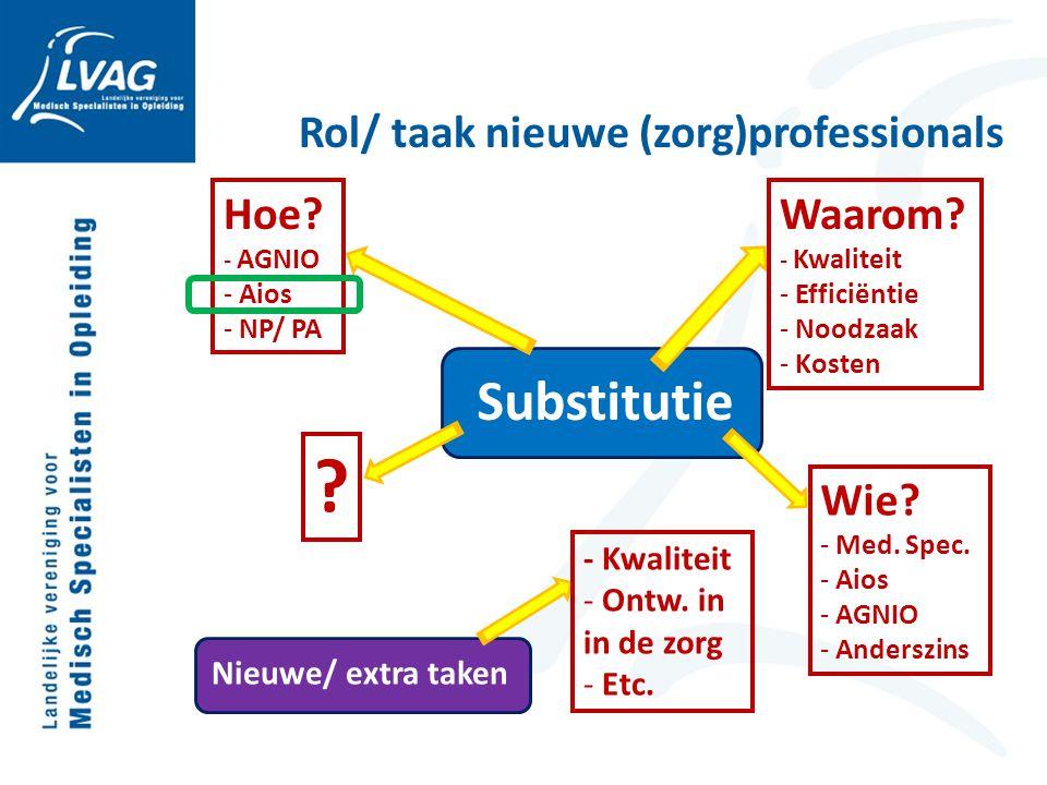Substitutie Rol/ taak nieuwe (zorg)professionals Hoe Waarom Wie