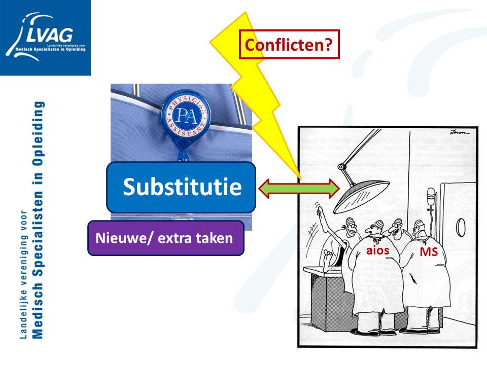 Conflicten Substitutie Nieuwe/ extra taken aios MS