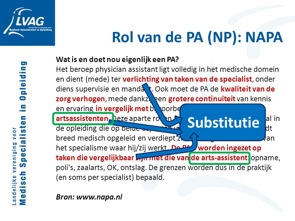 Rol van de PA (NP): NAPA Substitutie