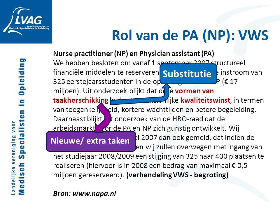Rol van de PA (NP): VWS Substitutie Nieuwe/ extra taken