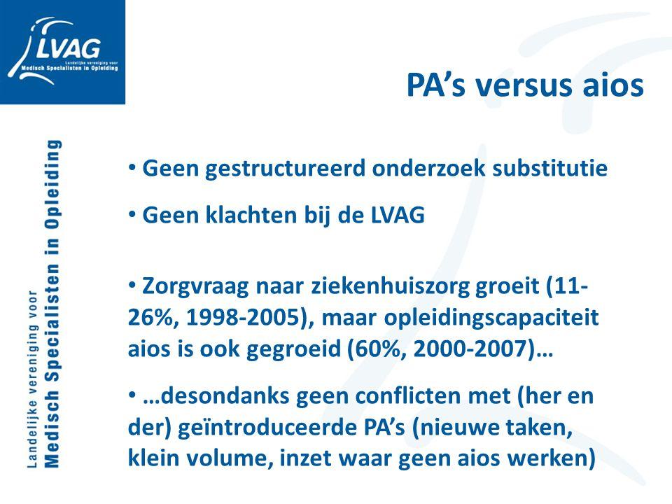 PA's versus aios Geen gestructureerd onderzoek substitutie