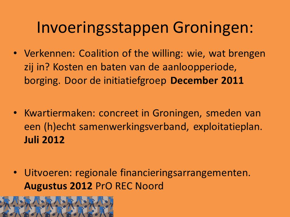 Invoeringsstappen Groningen: