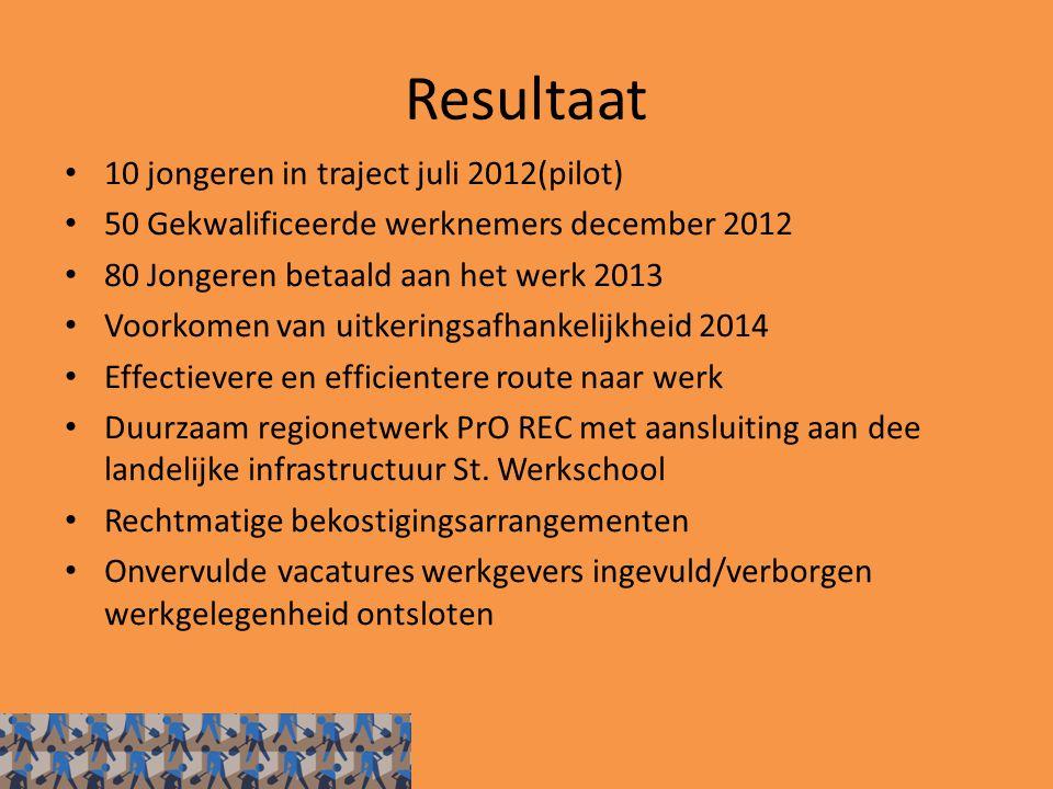 Resultaat 10 jongeren in traject juli 2012(pilot)