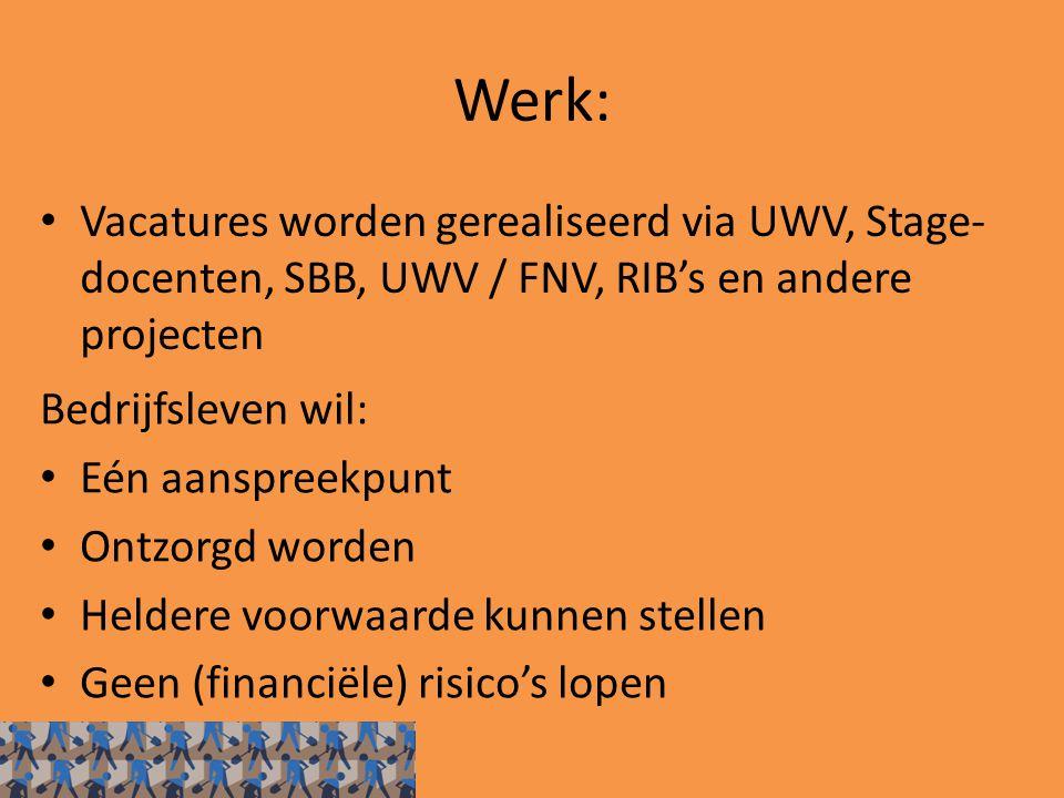 Werk: Vacatures worden gerealiseerd via UWV, Stage- docenten, SBB, UWV / FNV, RIB's en andere projecten.