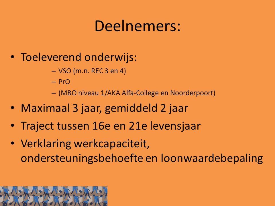 Deelnemers: Toeleverend onderwijs: Maximaal 3 jaar, gemiddeld 2 jaar