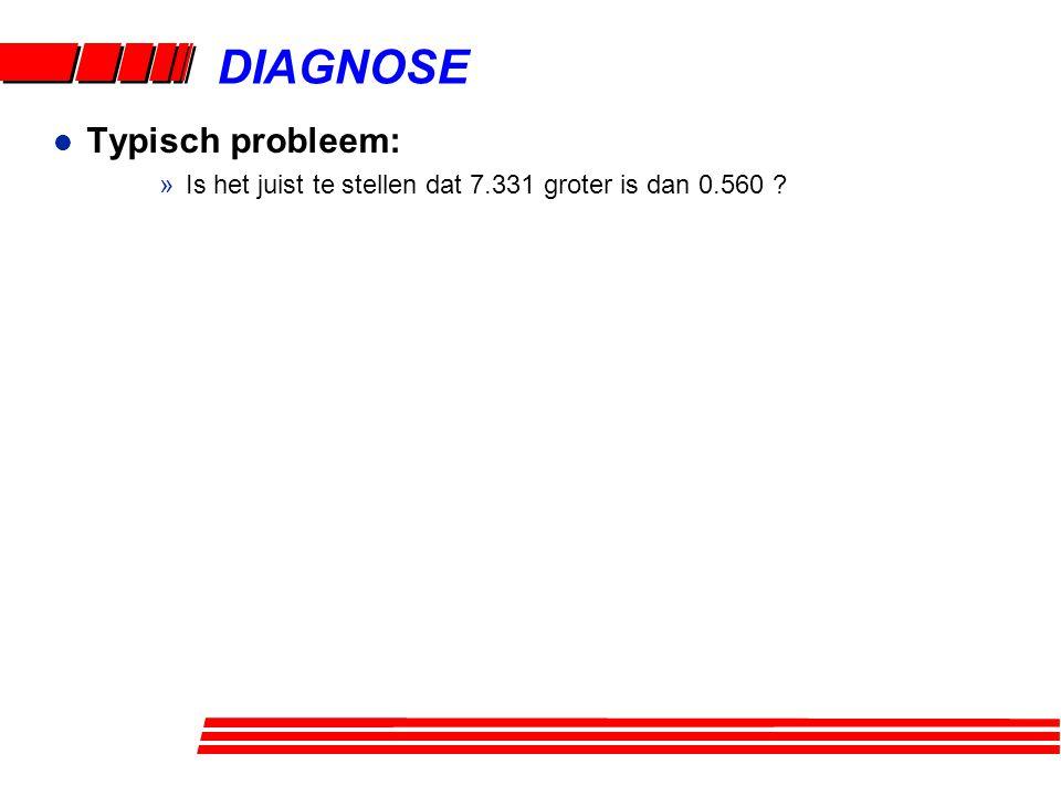 DIAGNOSE Typisch probleem:
