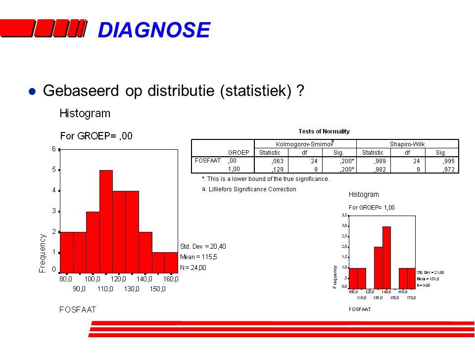 DIAGNOSE Gebaseerd op distributie (statistiek)