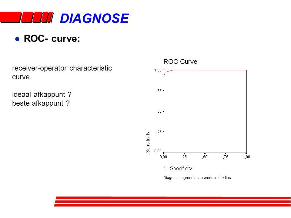 DIAGNOSE ROC- curve: receiver-operator characteristic curve